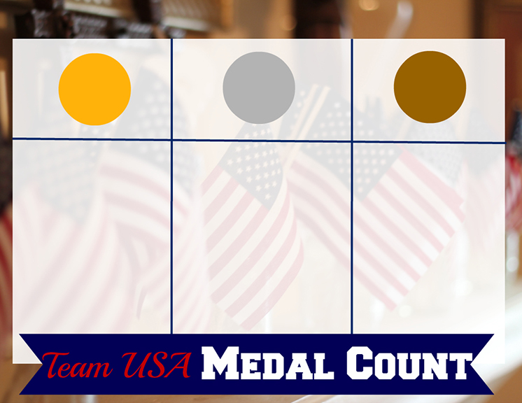 Team USA Medal Count
