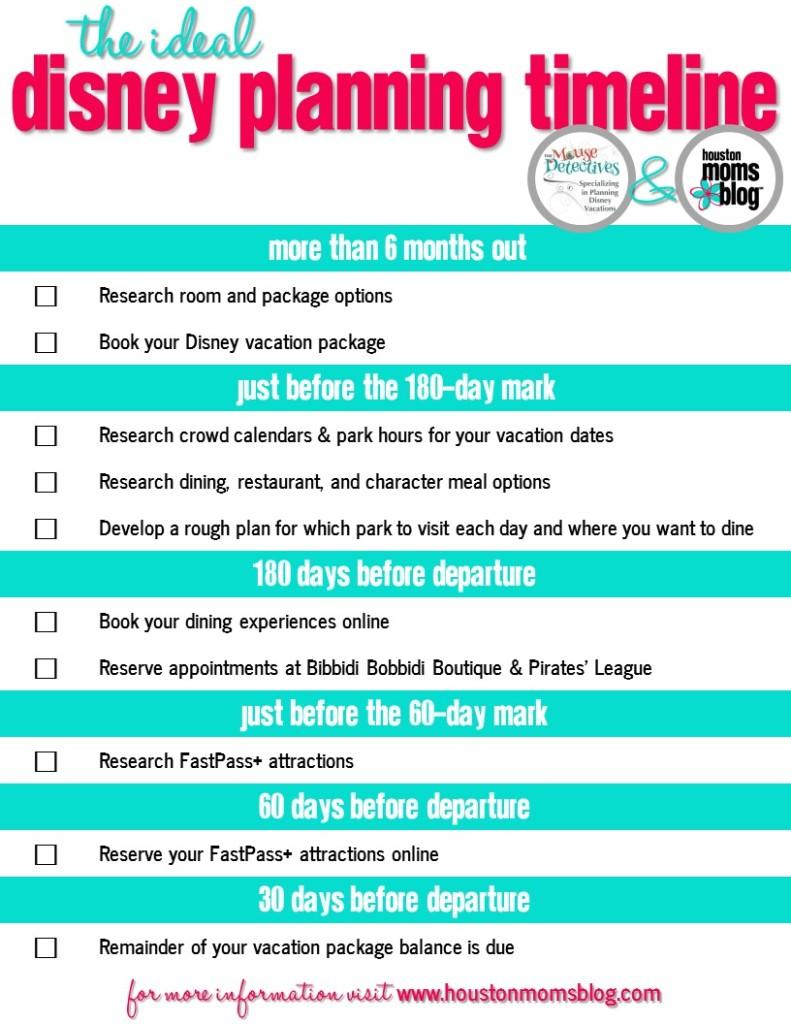 Disney Planning Timeline