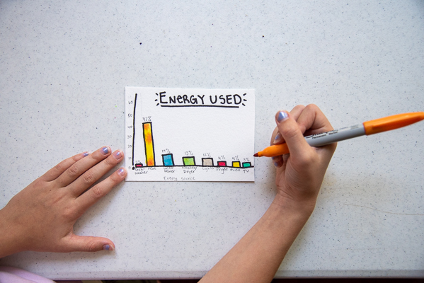 Energy used Graph | Houston Moms Blog